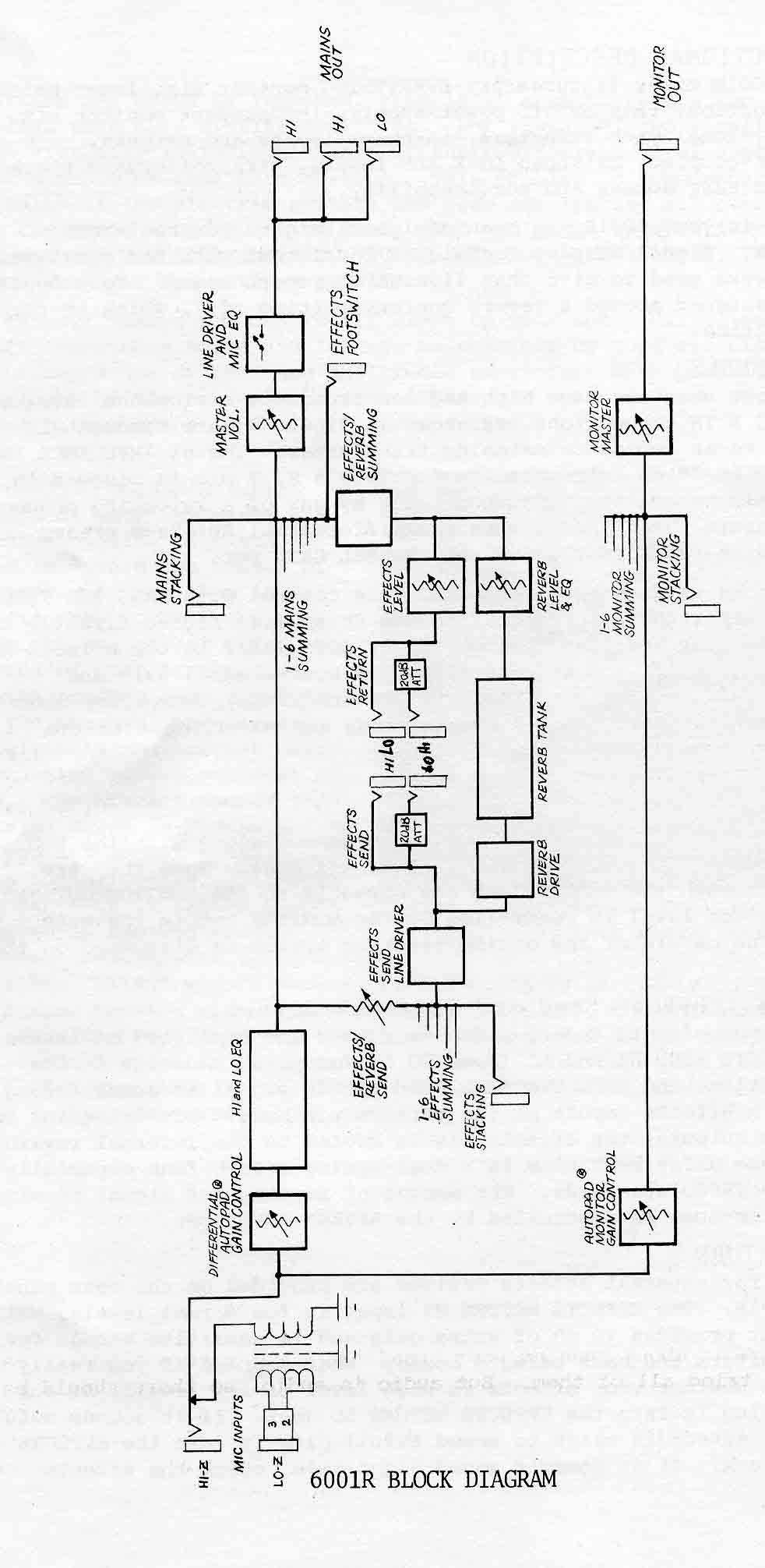 TAPCO 6001R Owners manual and Schematics