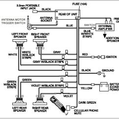 Porsche 996 Wiring Diagram 2003 Harley Davidson Road King 1999 911 Stereo And Lifier - Diagrams Image Free Gmaili.net