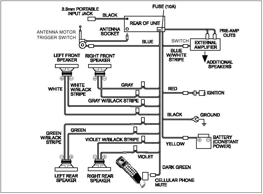 wiring diagram blaupunkt car stereo wiring diagram  wiring diagram blaupunkt car stereo #11