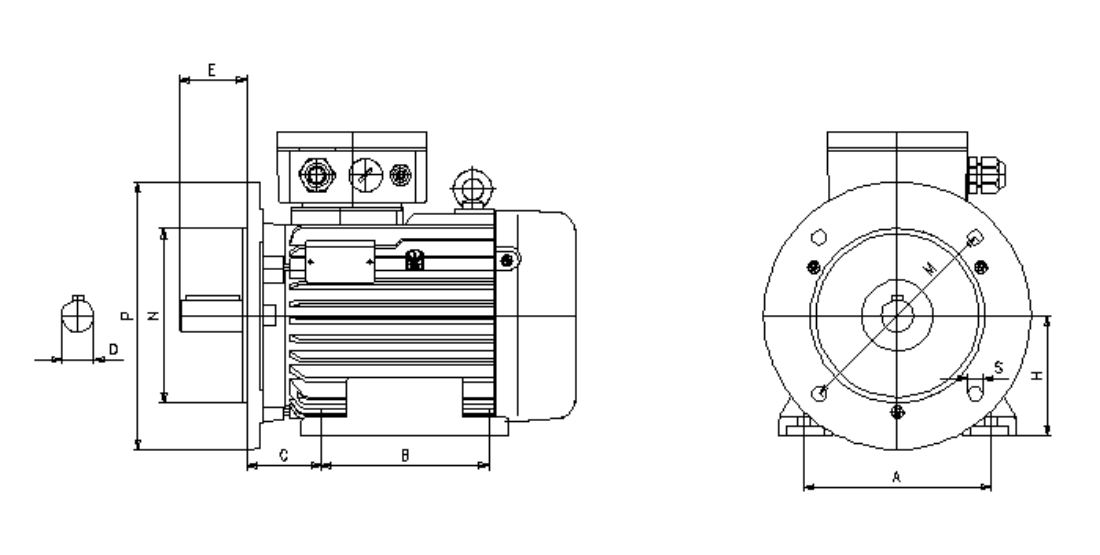 Daten Normmotoren