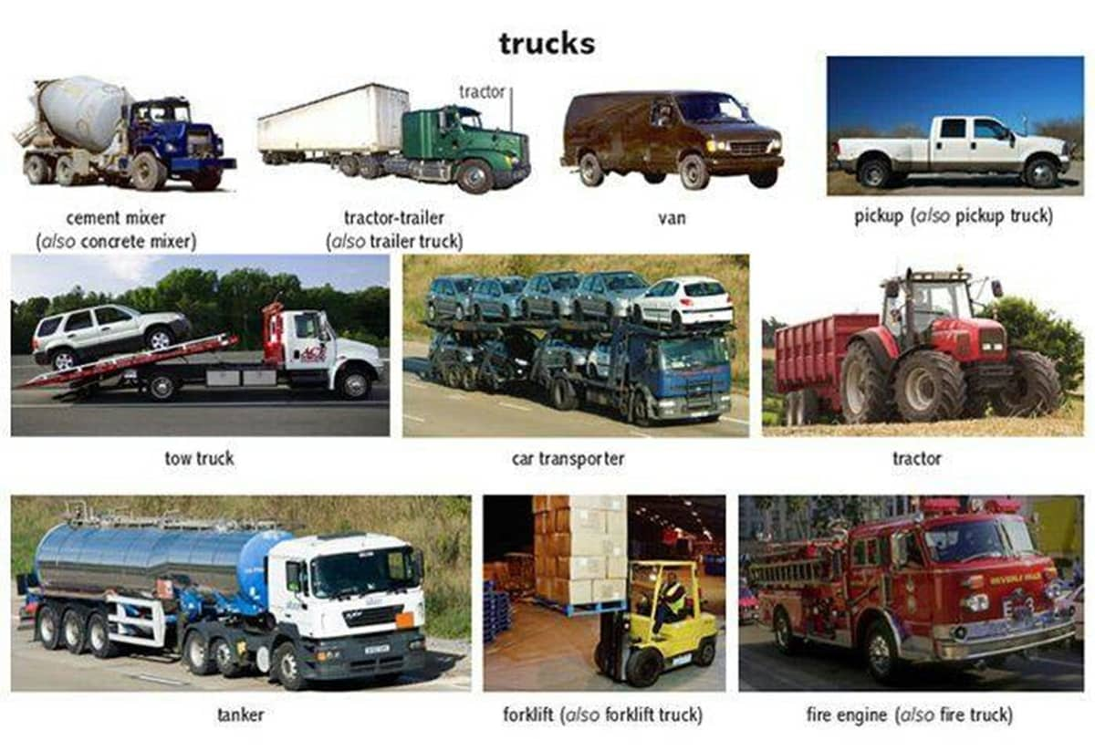Common Vehicles and Modes of Transportation Vocabulary 16