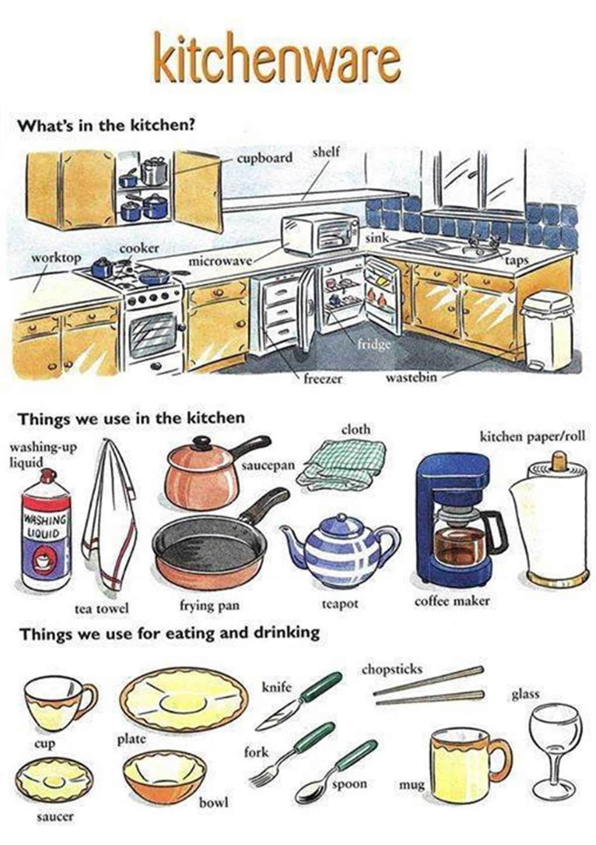 In The Kitchen Vocabulary 200 Objects Illustrated