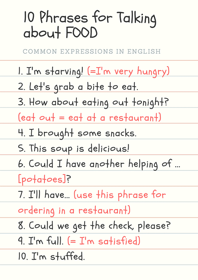 useful english expressions commonly used in daily