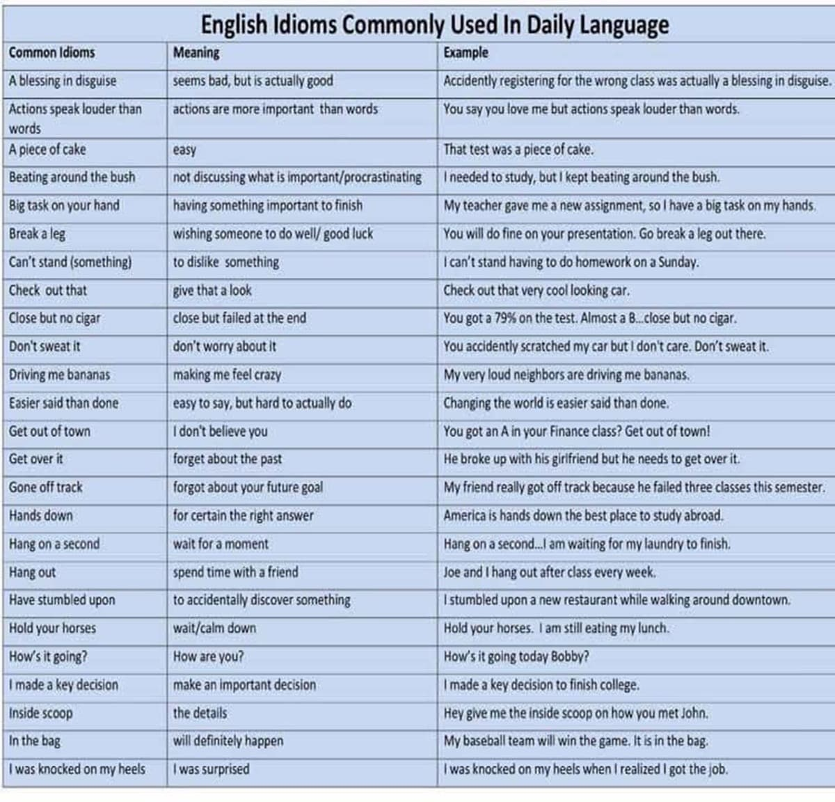 10 Popular English Idioms to Sound Like a Native 14