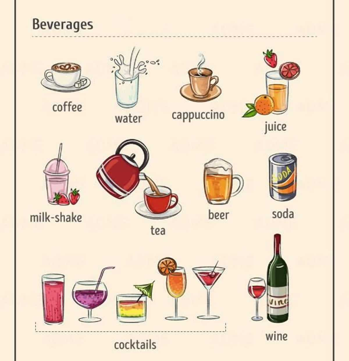 Food and Drinks Vocabulary in English: 500+ Items Illustrated 33