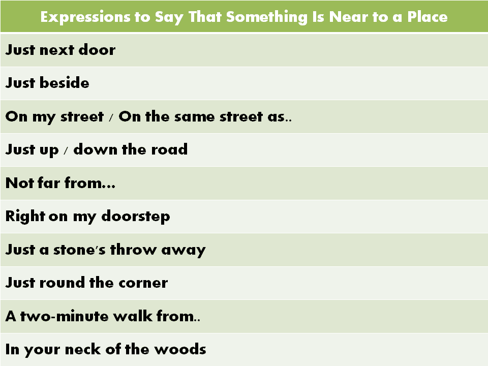 Useful English Expressions Commonly Used in Daily Conversations 20