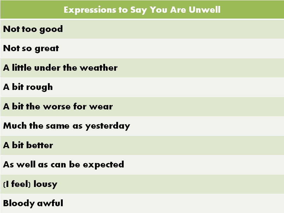Useful English Expressions Commonly Used in Daily Conversations 32