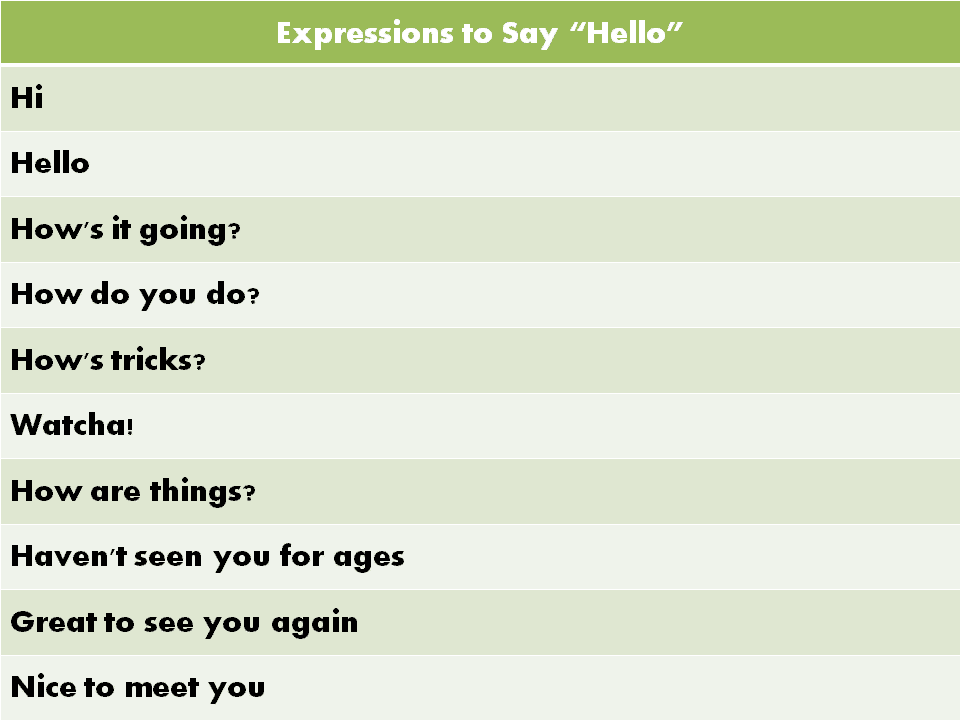 Useful English Expressions Commonly Used in Daily Conversations 56
