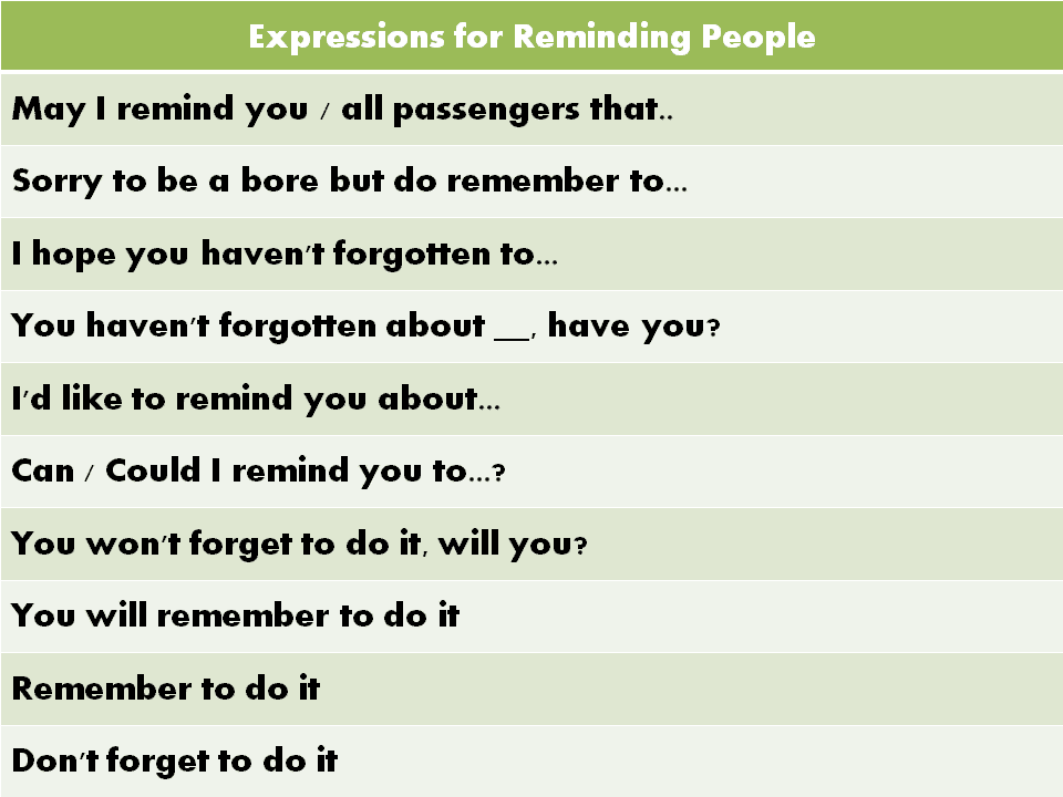 Useful English Expressions Commonly Used in Daily Conversations 54
