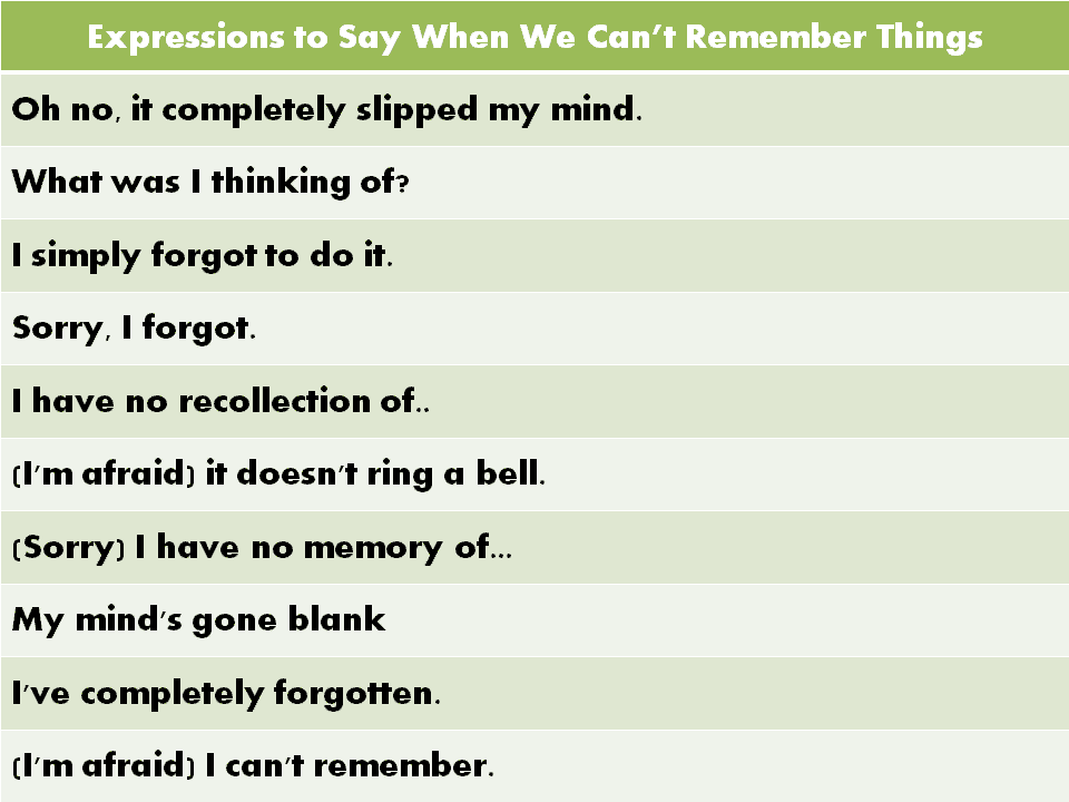 Useful English Expressions Commonly Used in Daily Conversations 49