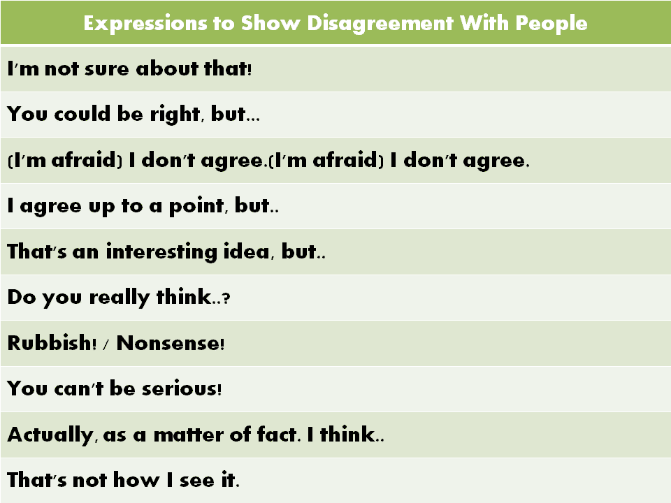Useful English Expressions Commonly Used in Daily Conversations 39