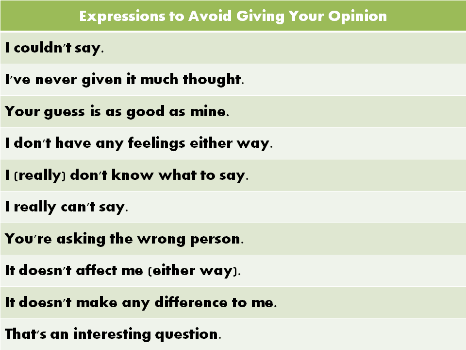 Useful English Expressions Commonly Used in Daily Conversations 38
