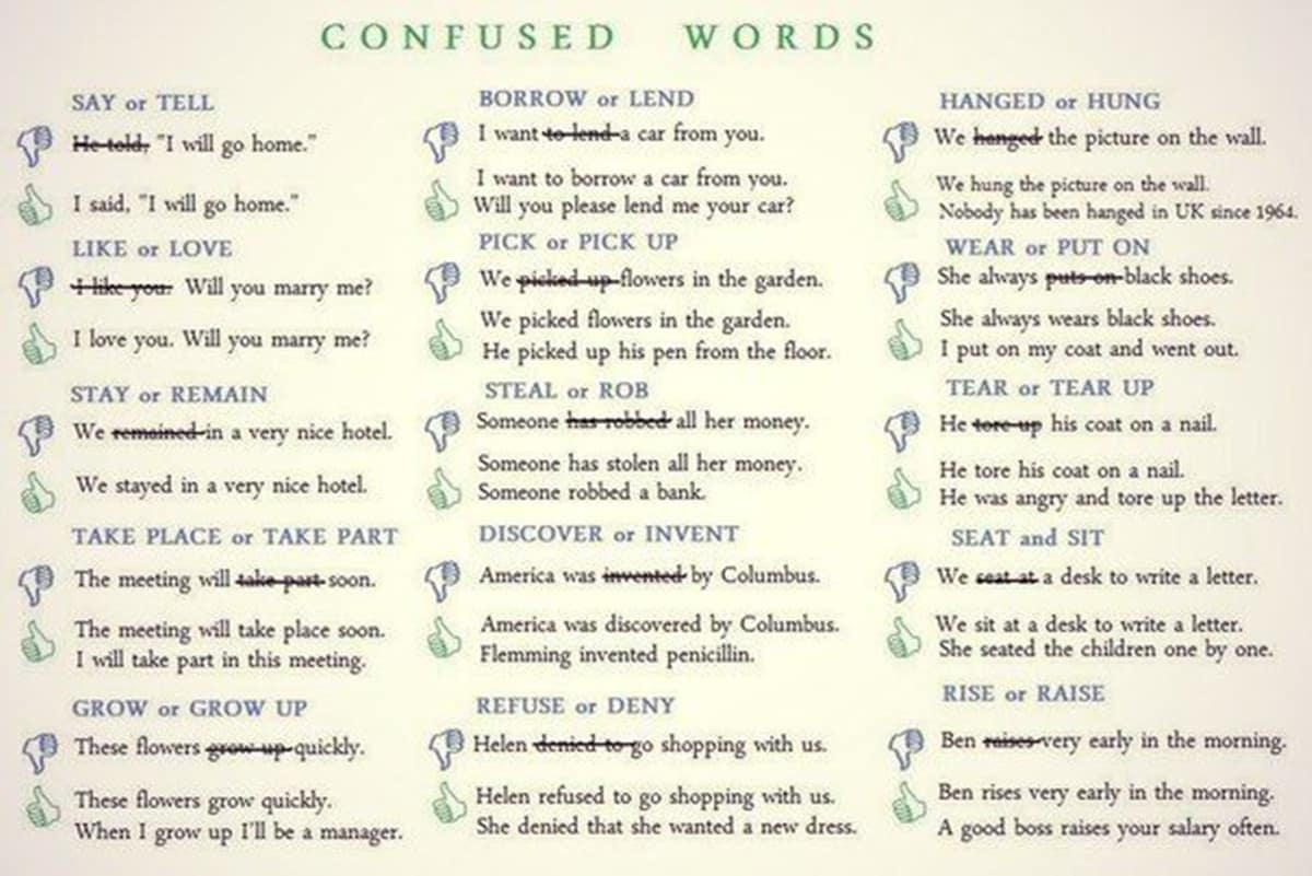 50 Commonly Confused Words In English