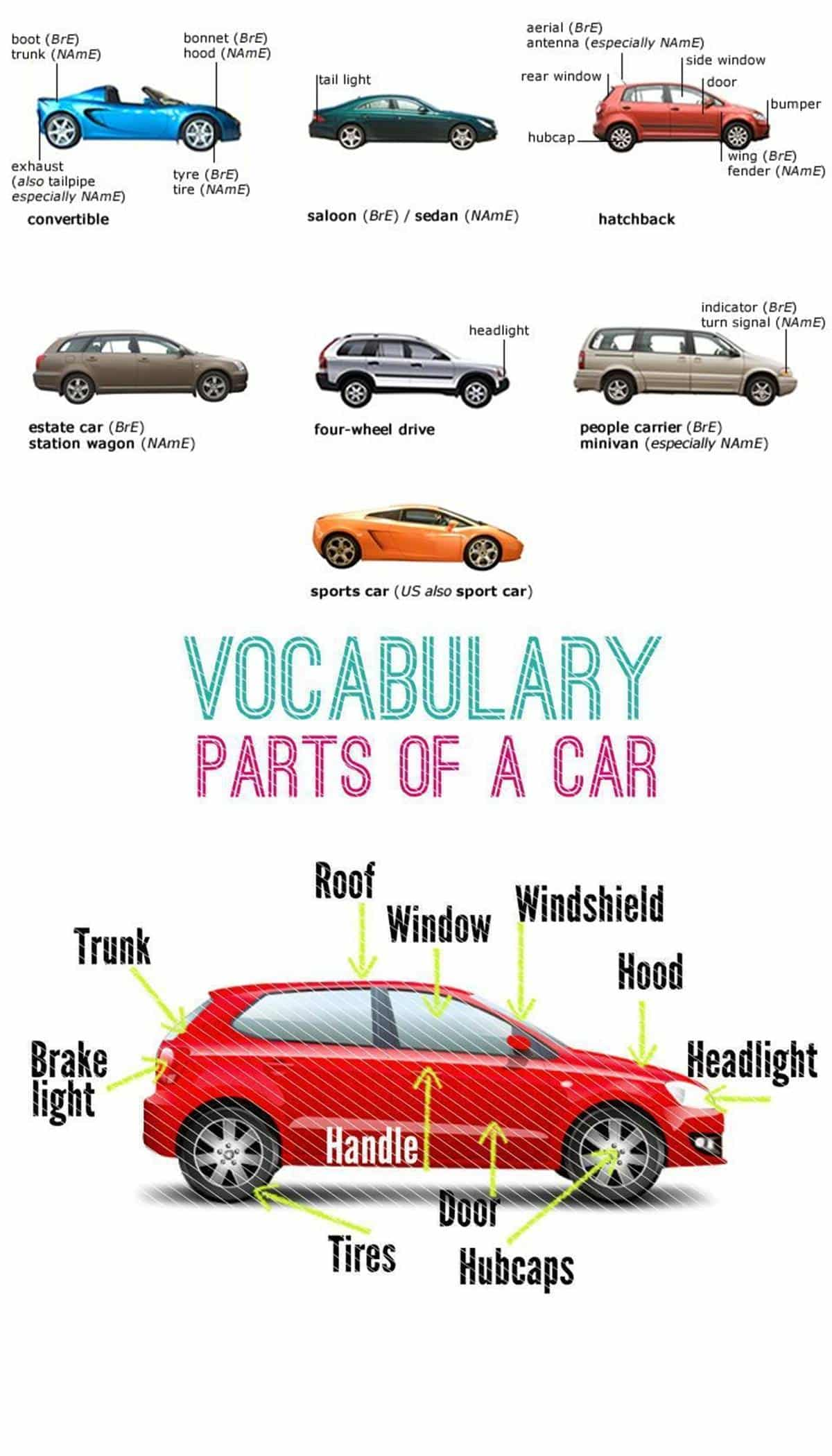 Easy Ways to Improve and Expand Your English Vocabulary: 20+ Vocabulary Topics 28
