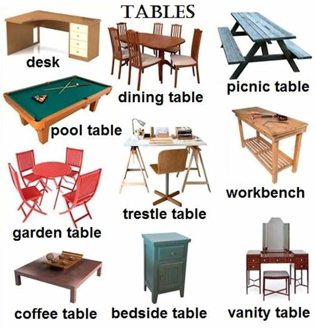 Furniture Vocabulary 250 Items Illustrated