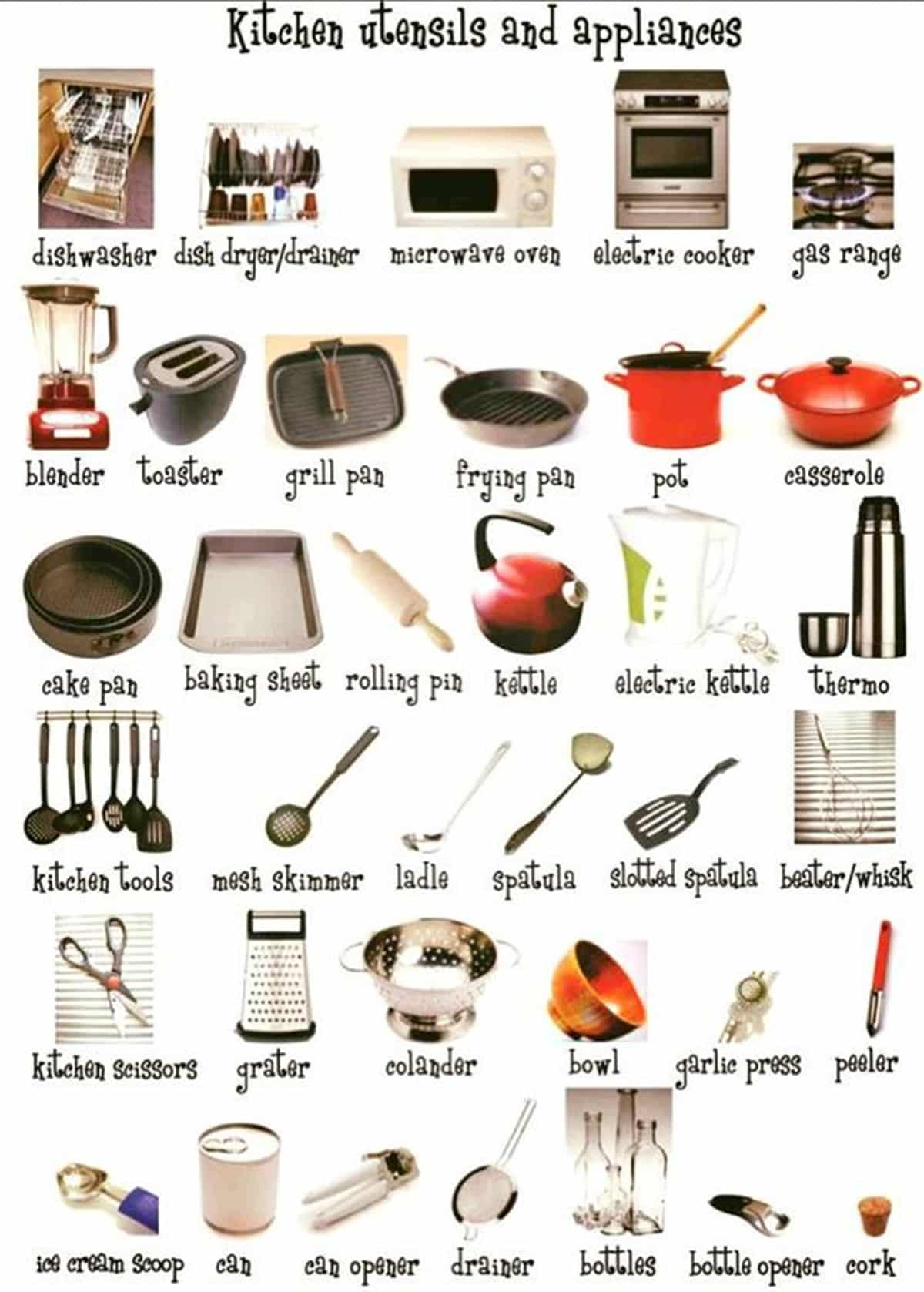 kitchen equipment names in the kitchen vocabulary kitchen utensils amp cooking 749