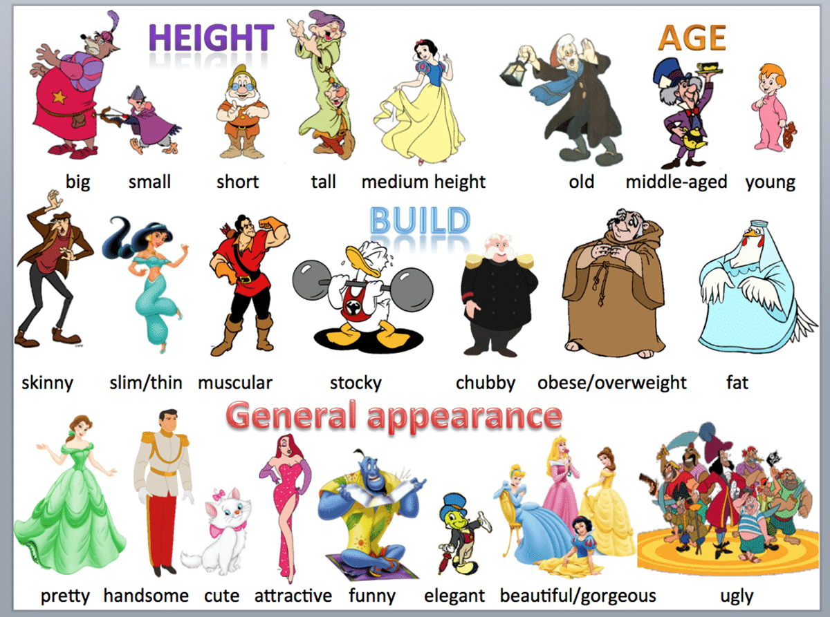 describing a famous person about appearance and personality Describing people description: in a  sparks - a powerpoint describing the later  it is a broad term used to describe a condition where a person exhibits.