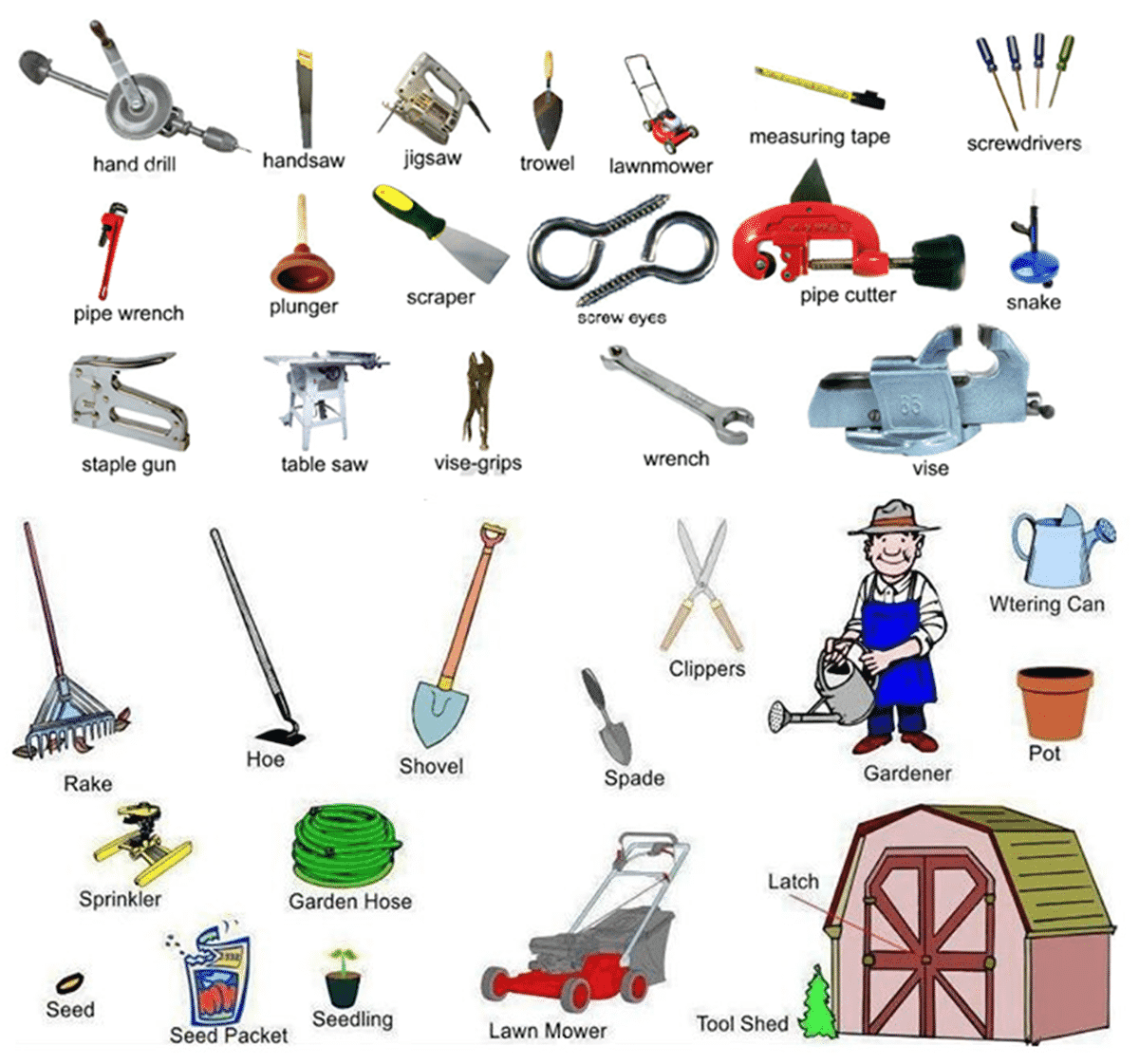 Tools, Equipment, Devices and Home Appliances Vocabulary: 300+ Items Illustrated 14