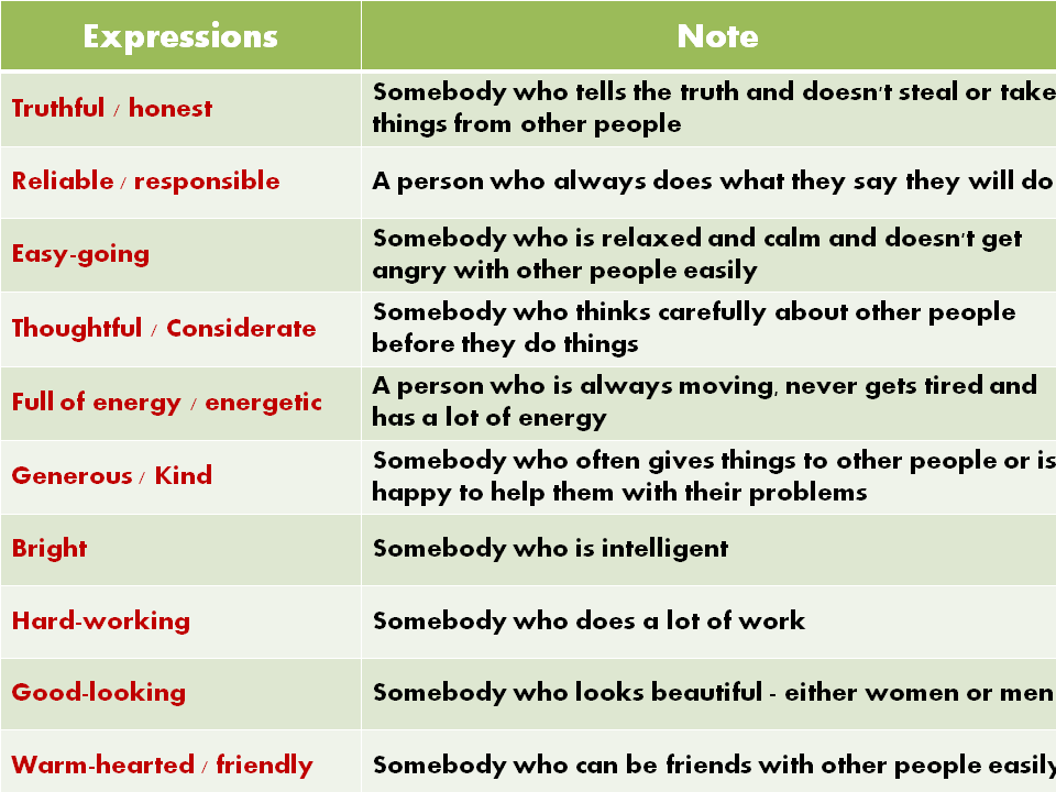 Useful English Expressions Commonly Used in Daily Conversations 62