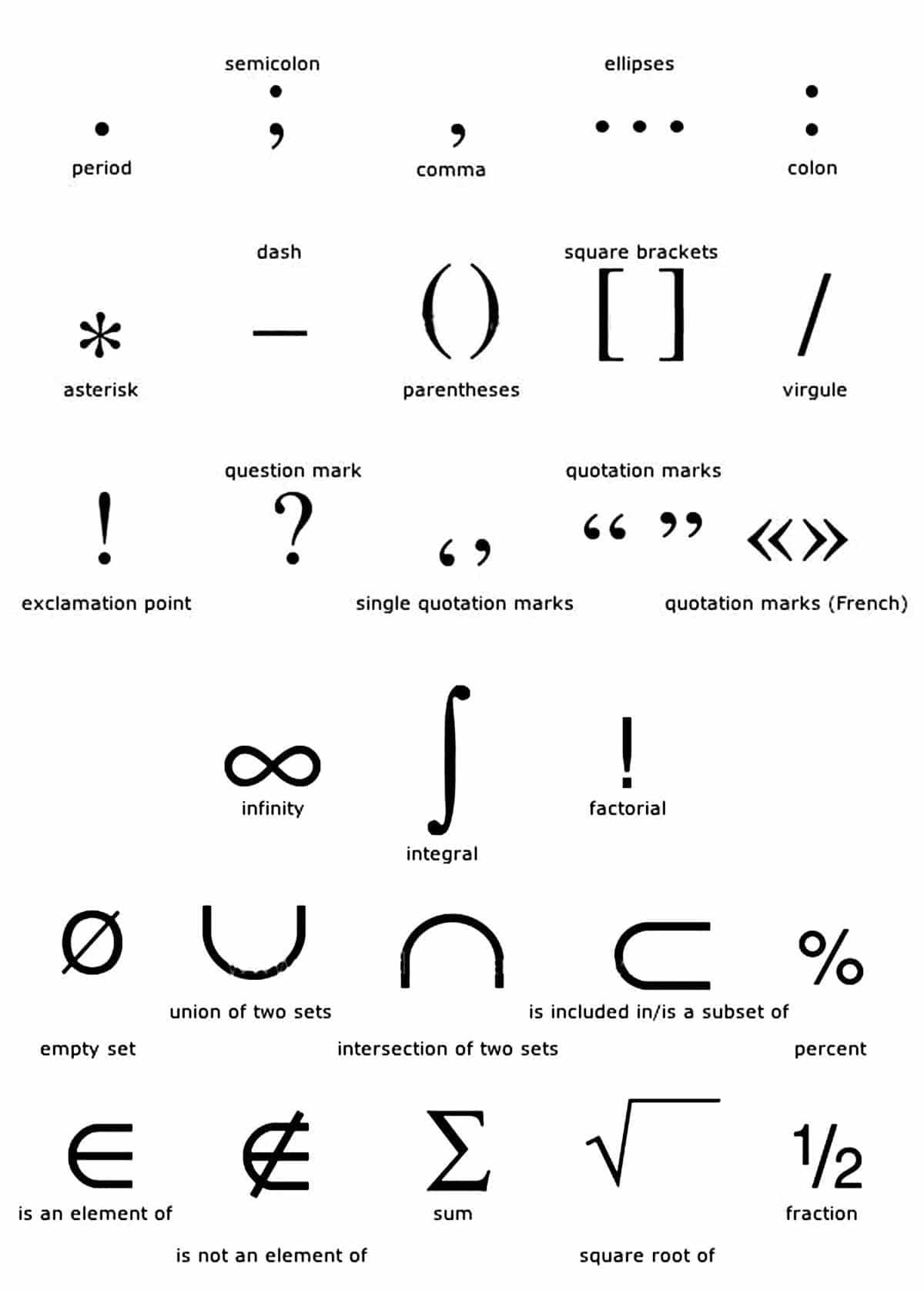 Punctuation Marks, Keyboard and Math Symbols in English