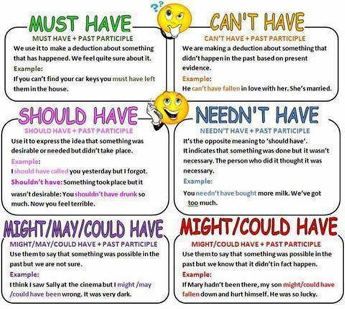 Using Perfect Infinitives With Modal Verbs English Grammar