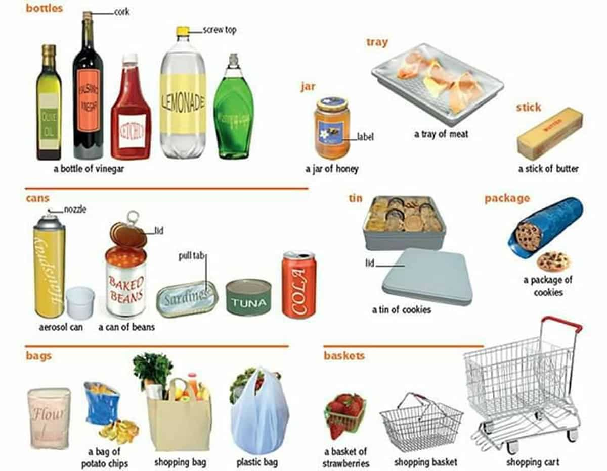 Containers and Packaging Vocabulary in English 15