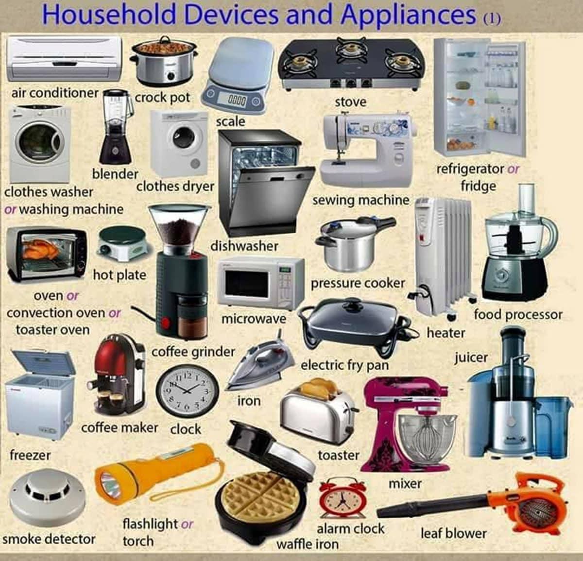 Kitchen Appliances Names In English