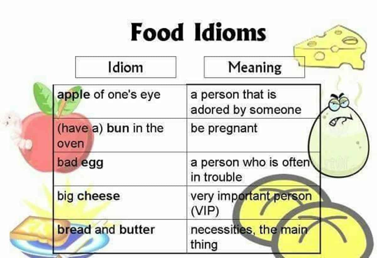 20 Popular Food Idioms In English With Their Meanings