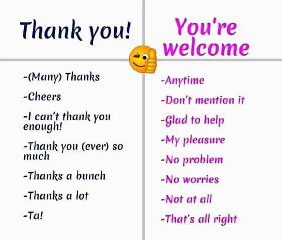 Other Ways to Say Thank You, You're Welcome, I'm Sorry... 1