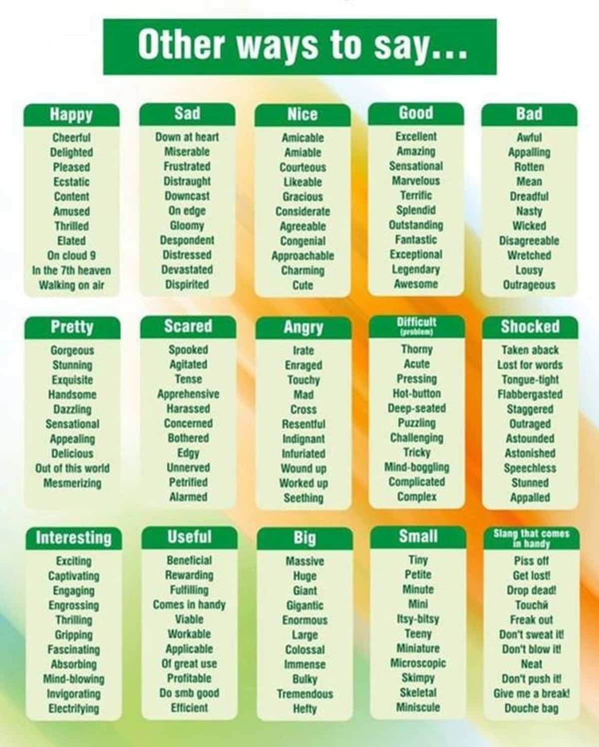 List Of Descriptive Words Popular Adjectives In English