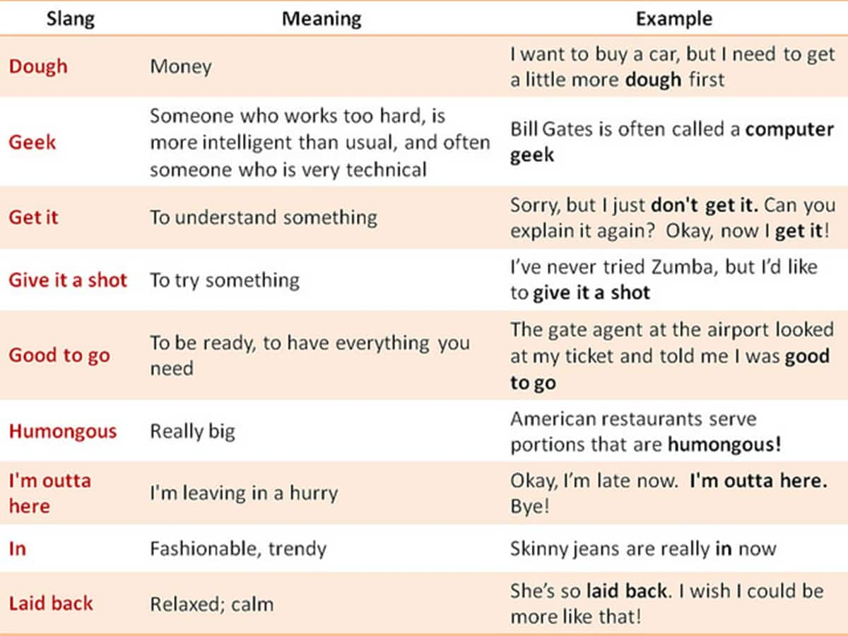 Commonly Used British and American Slang Words and Their Meanings 16