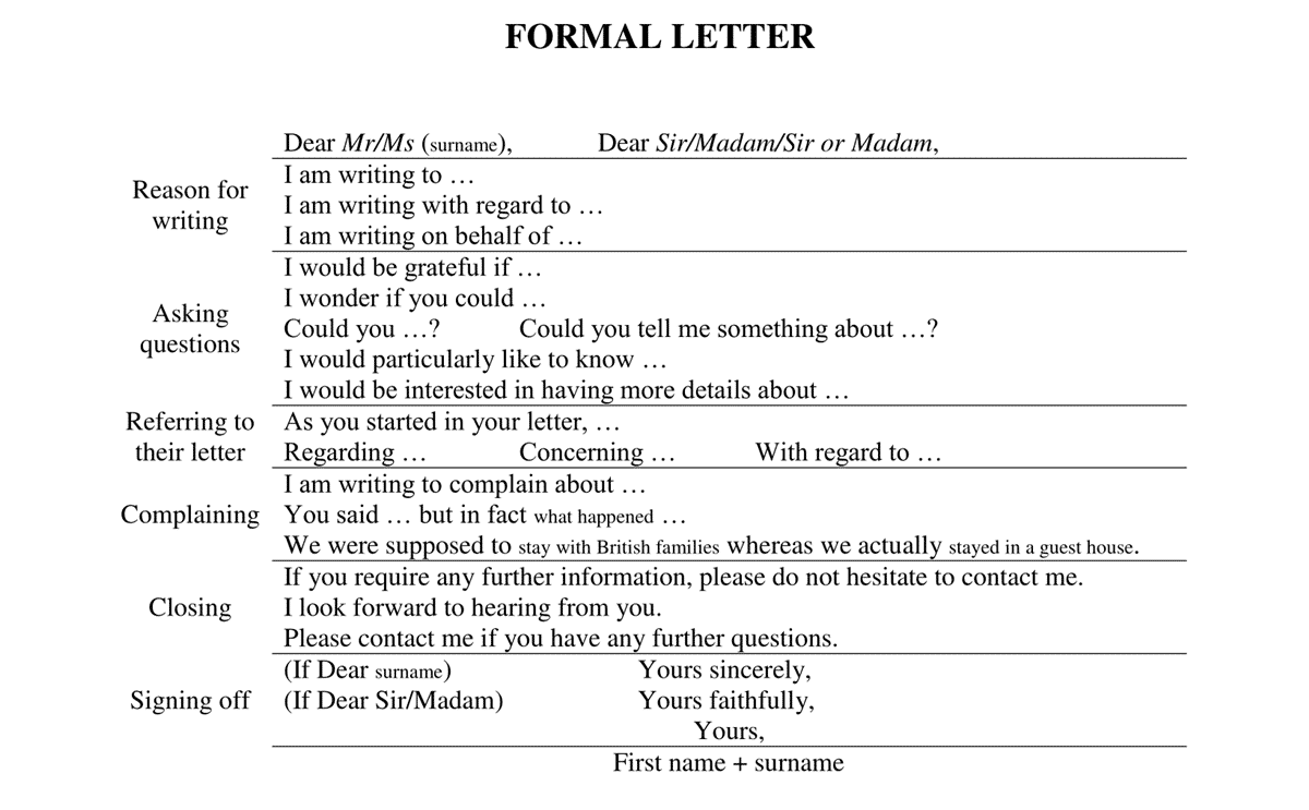How to write a letter informal and formal english esl buzz formal letters thecheapjerseys Choice Image