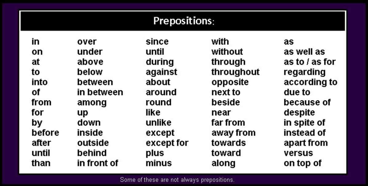 Prepositions Of Time Place And Movement ESL Buzz