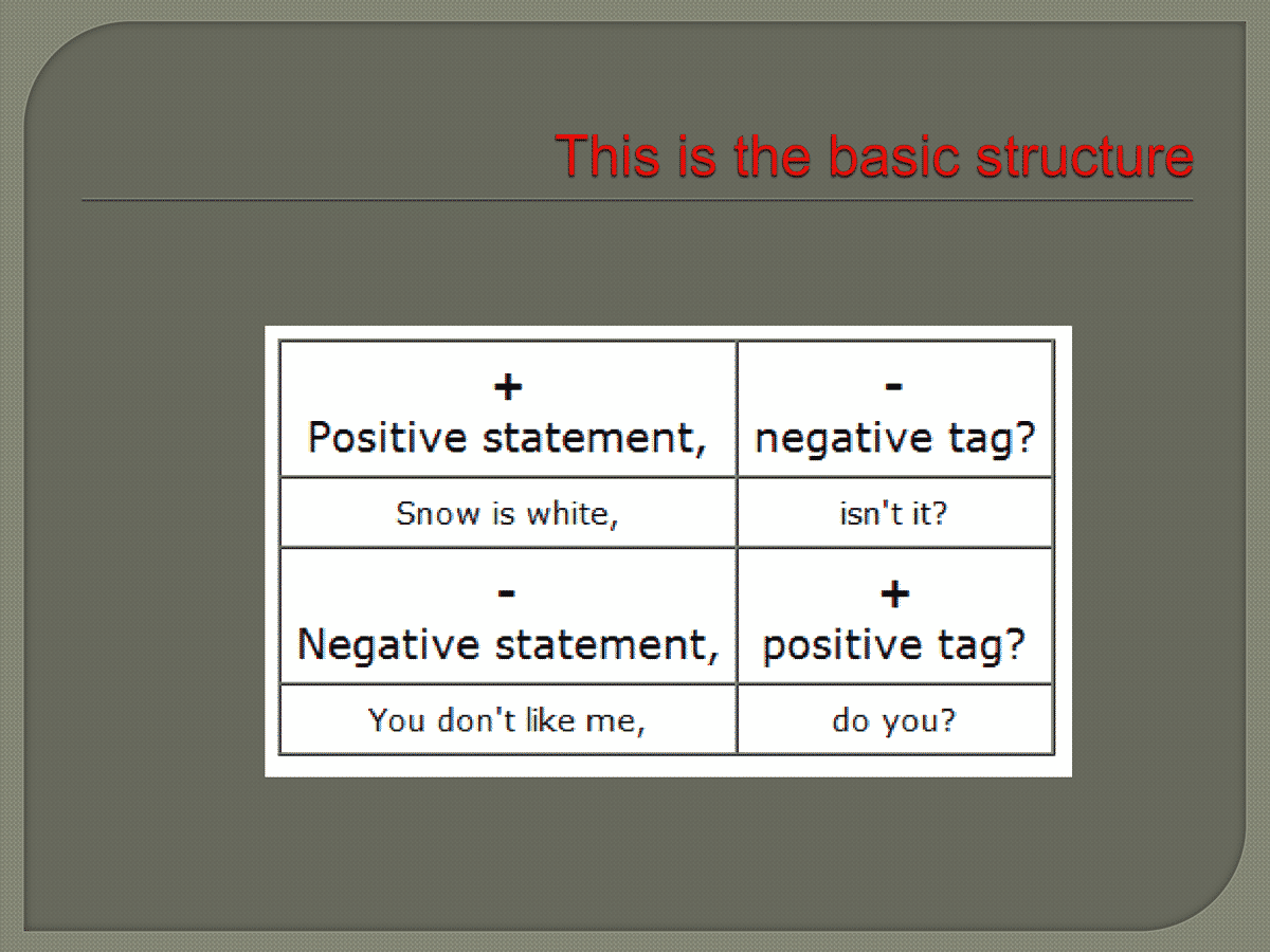 How to Form Question Tags in English - ESL Buzz