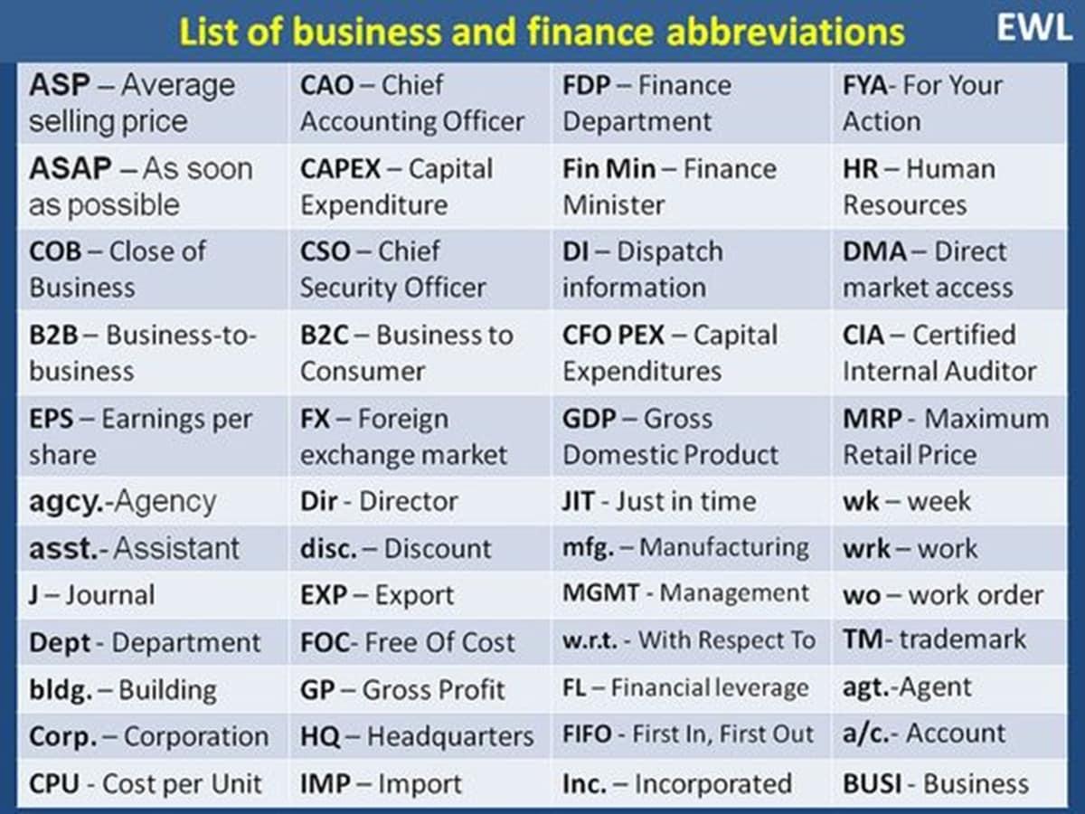 Corporate Security Executive