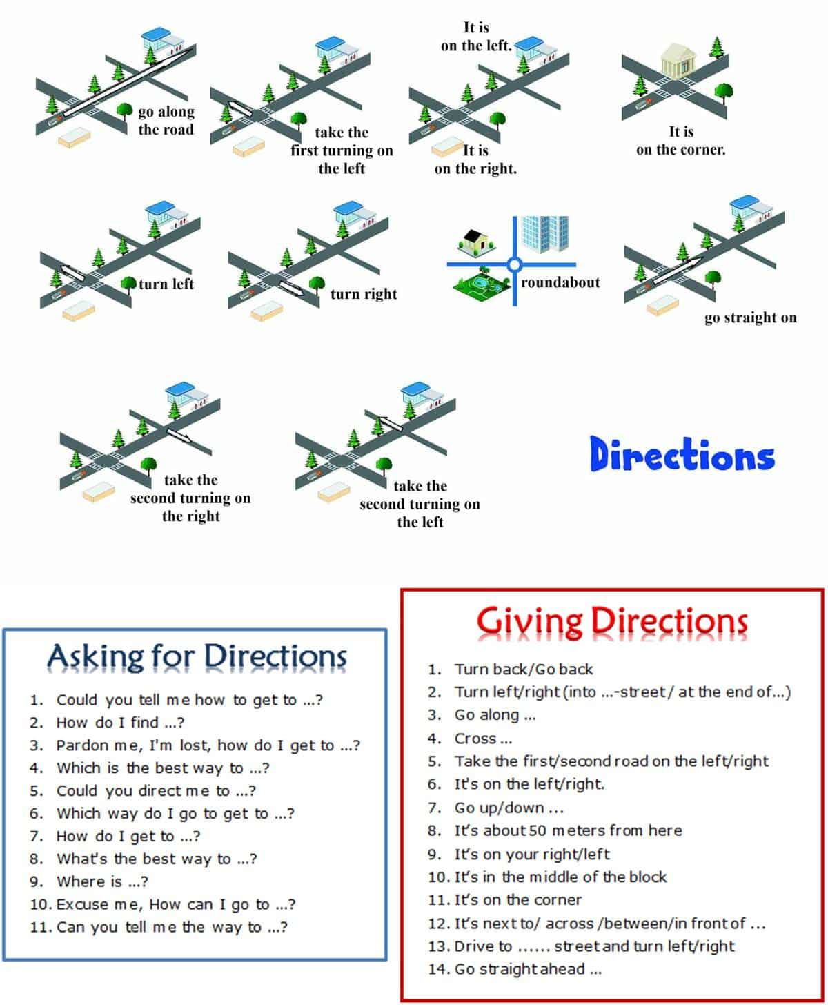 Asking for And Giving Directions in English 15