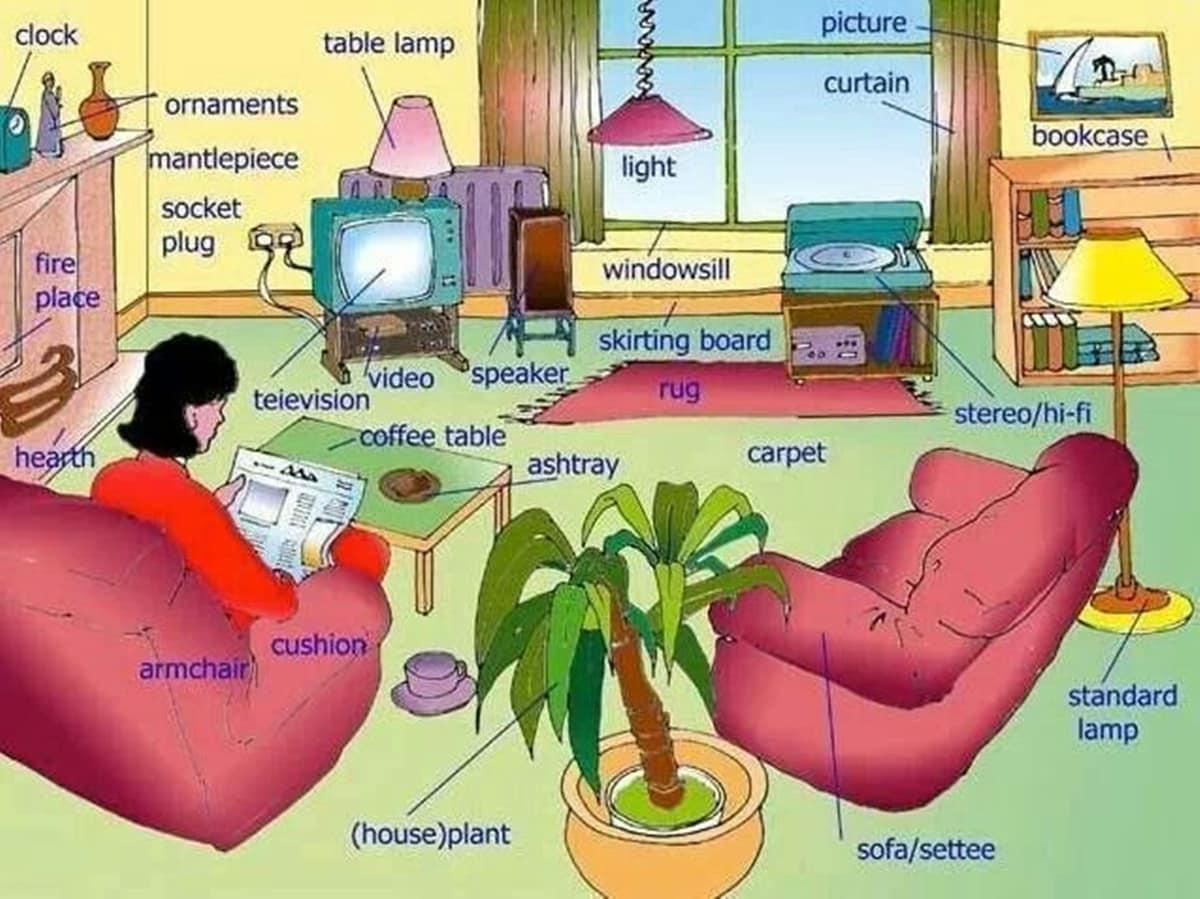 Around The House Vocabulary