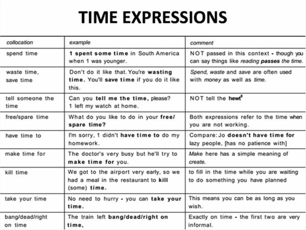 How to Tell the Time Properly in English 21