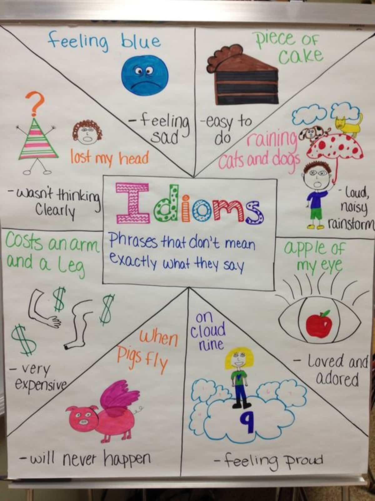 Creative ESL Teaching Notes and Ideas 25