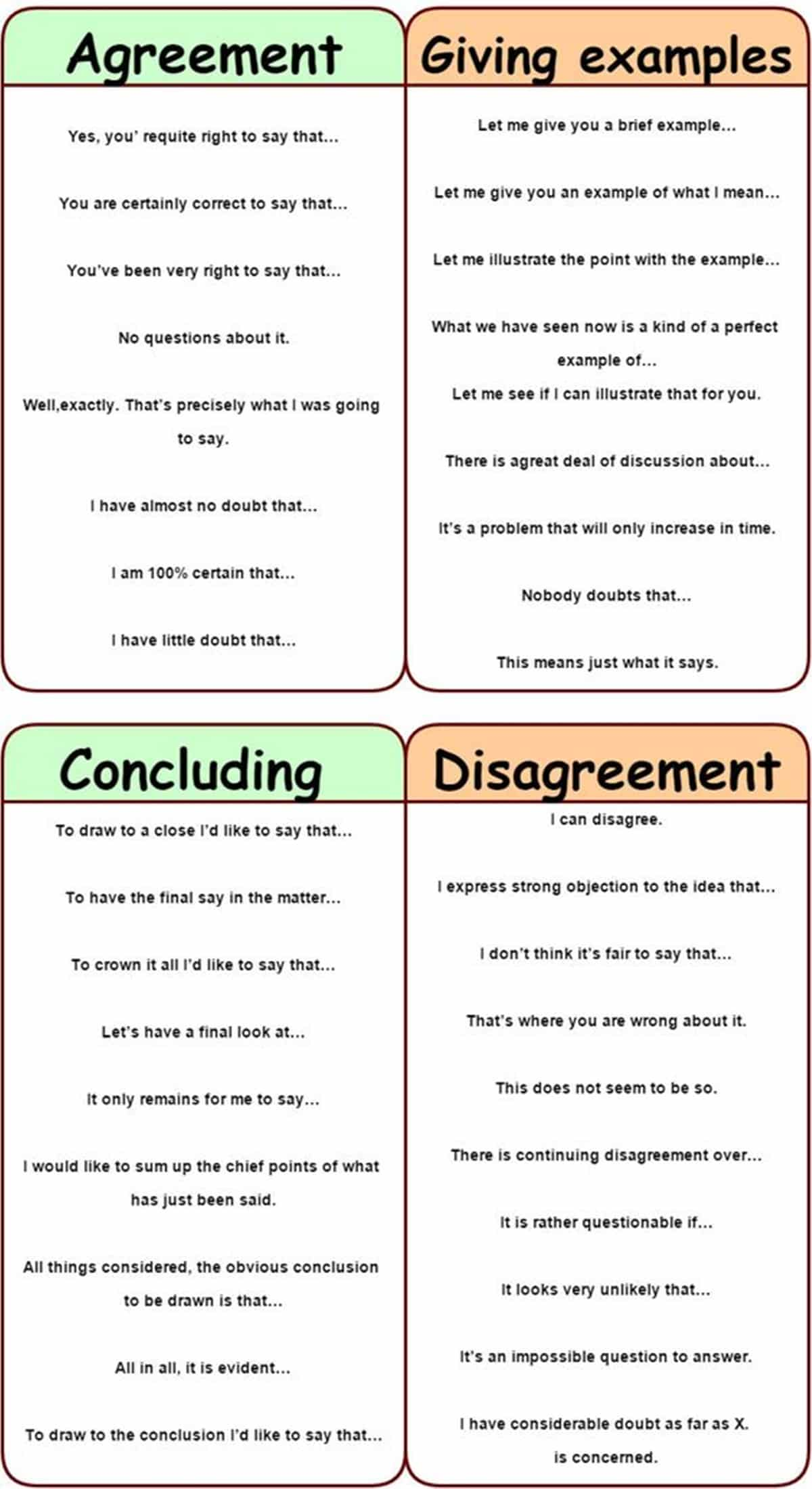 Useful Expressions to Use In Group Discussions and Conversations in English 15