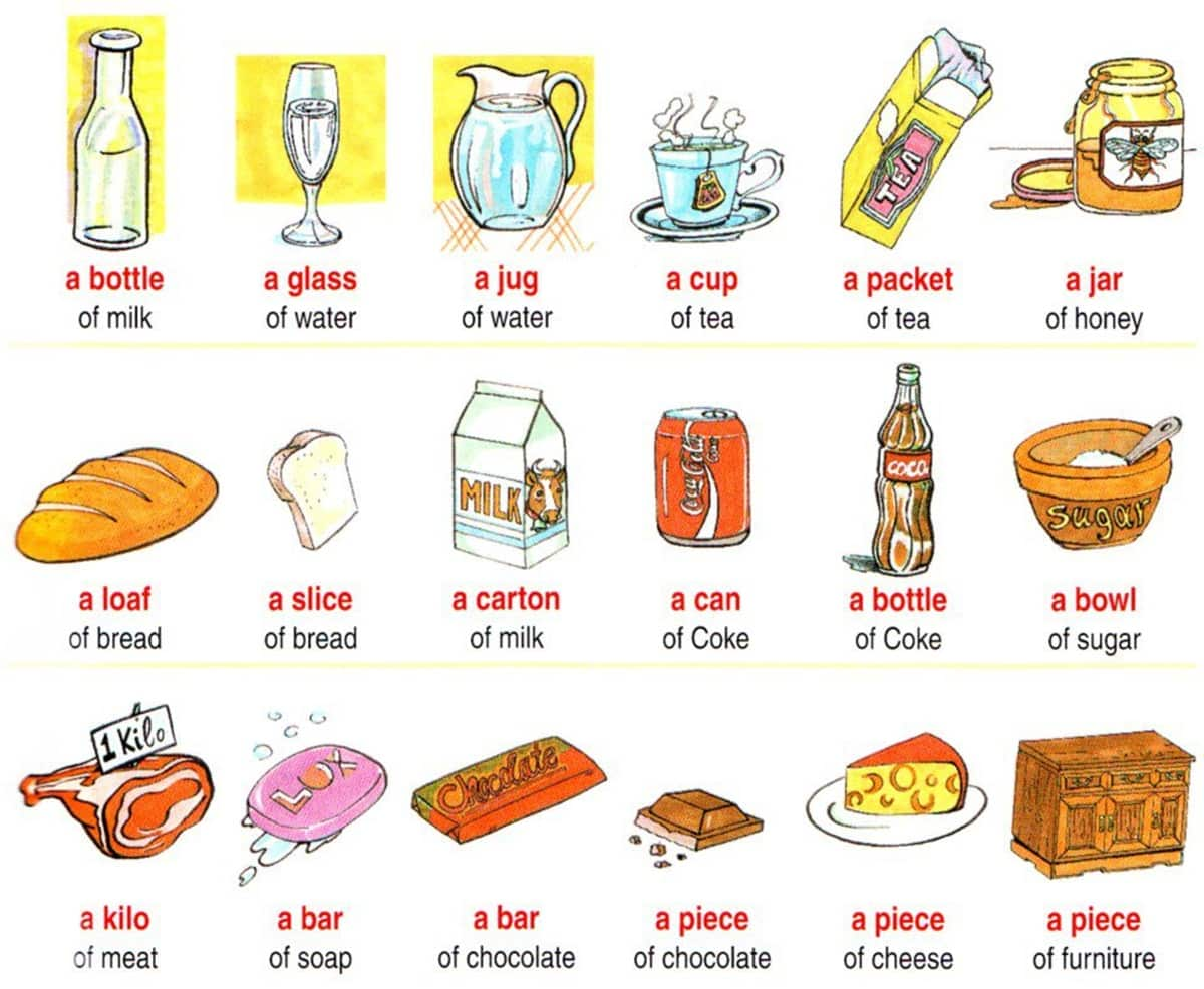 Containers and Packaging Vocabulary in English