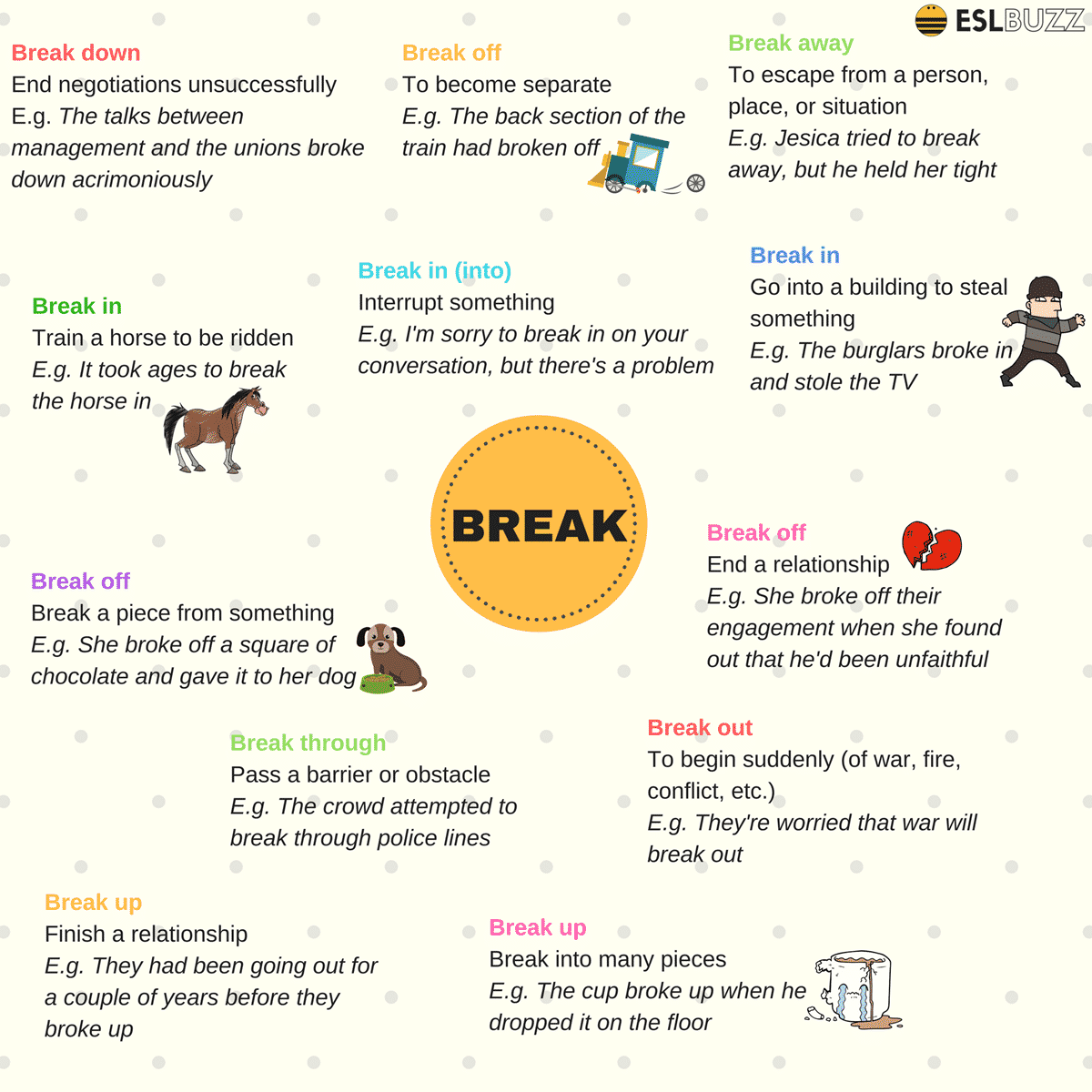 Phrasal Verbs With Break In English With Meaning And