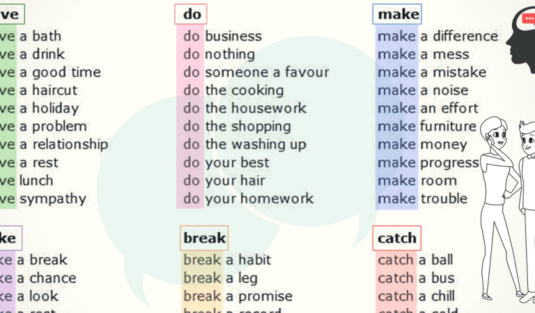 Common Collocations with Verbs in English