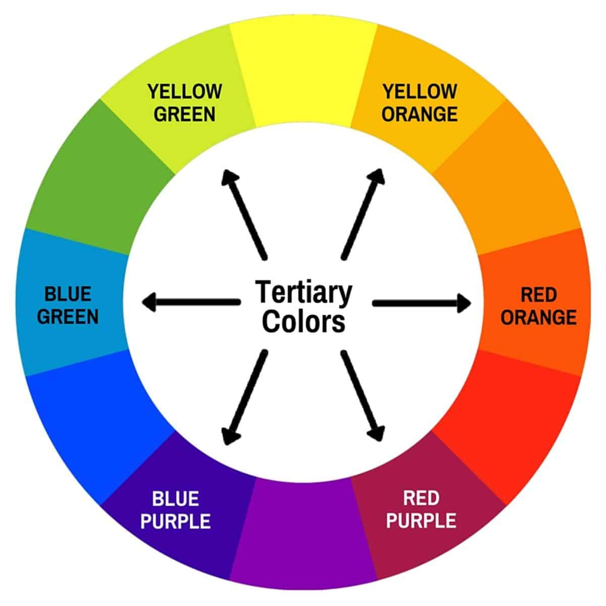 Learn English Vocabulary Colours Colors