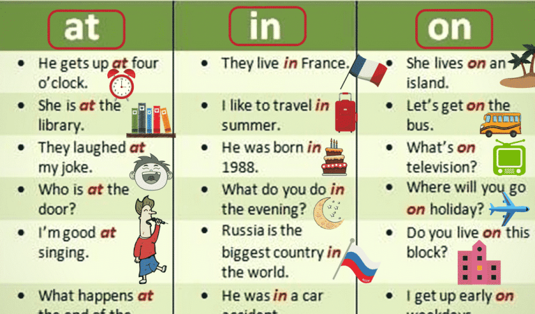 At, IN and ON: Prepositions of Time and Place