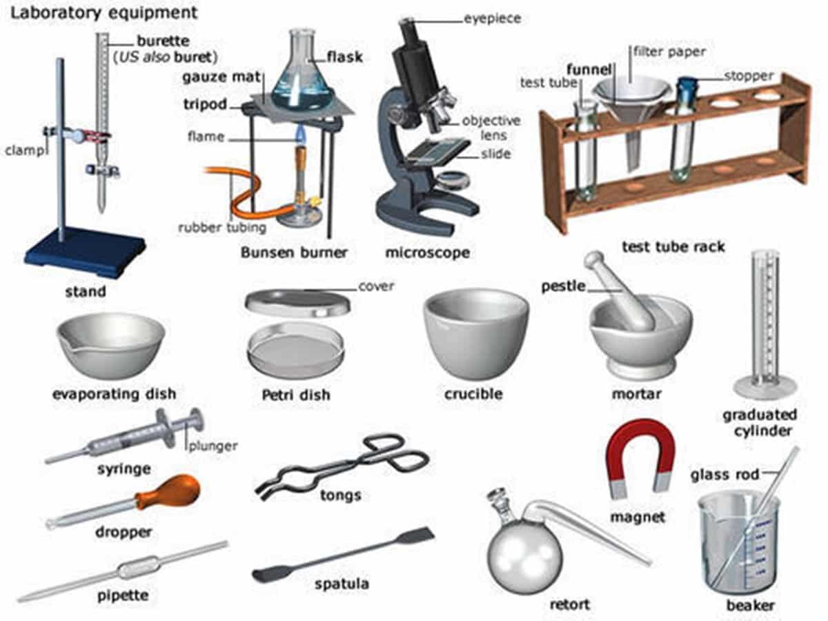 English Vocabulary: Laboratory Equipment and Scientific Instruments