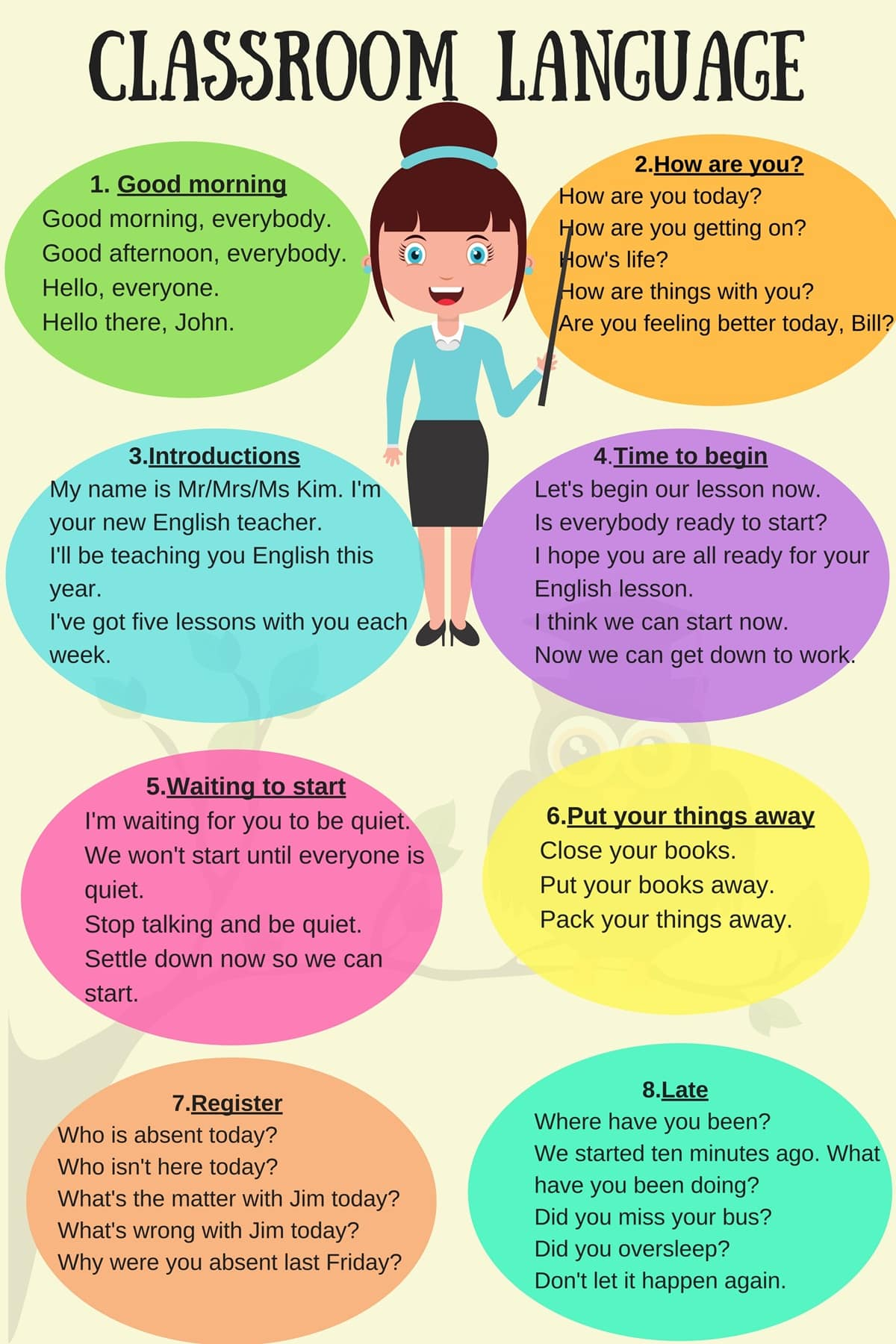 Classroom Language For English Teachers 1