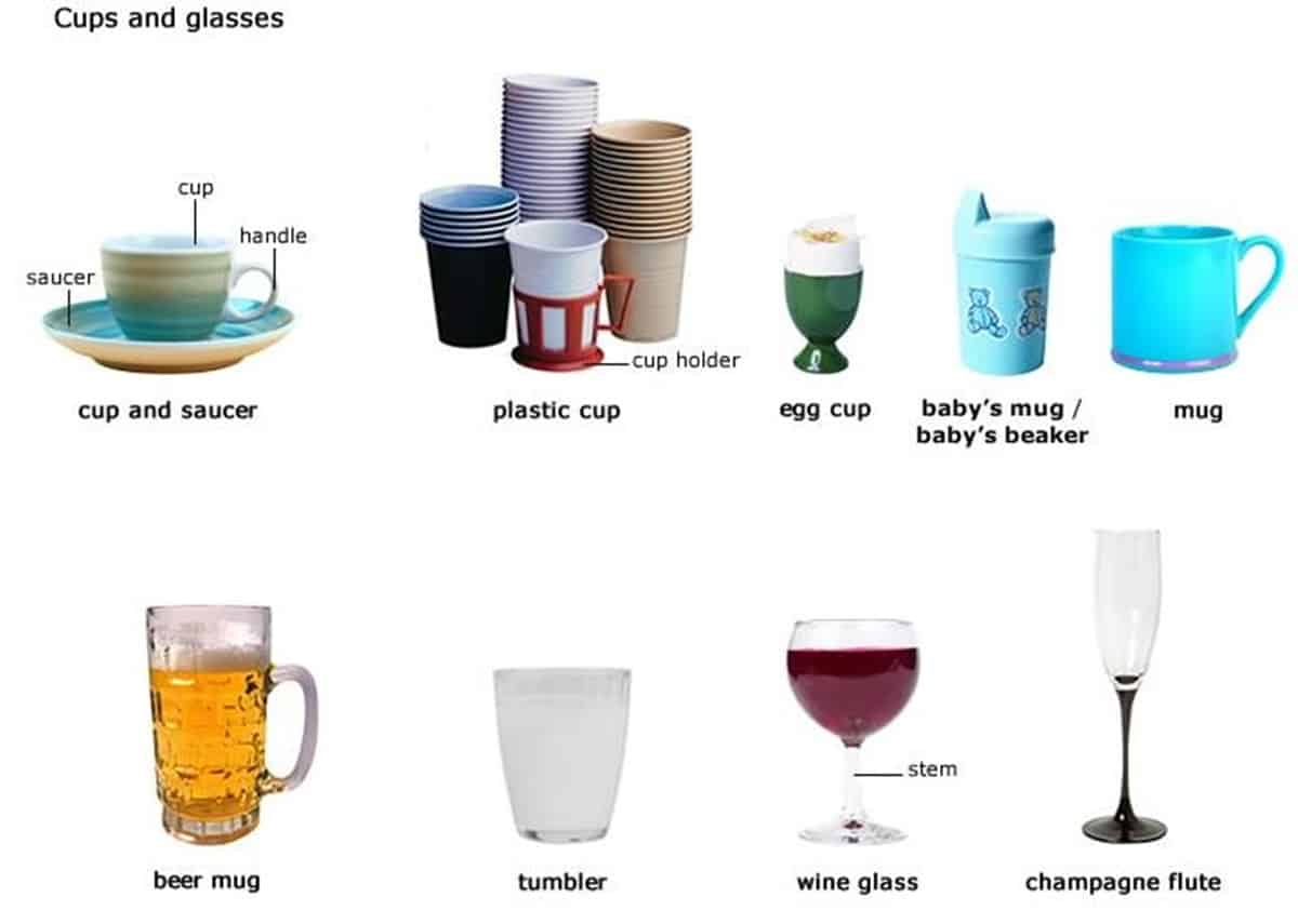 Tableware Vocabulary in English: 50+ Items Illustrated 18