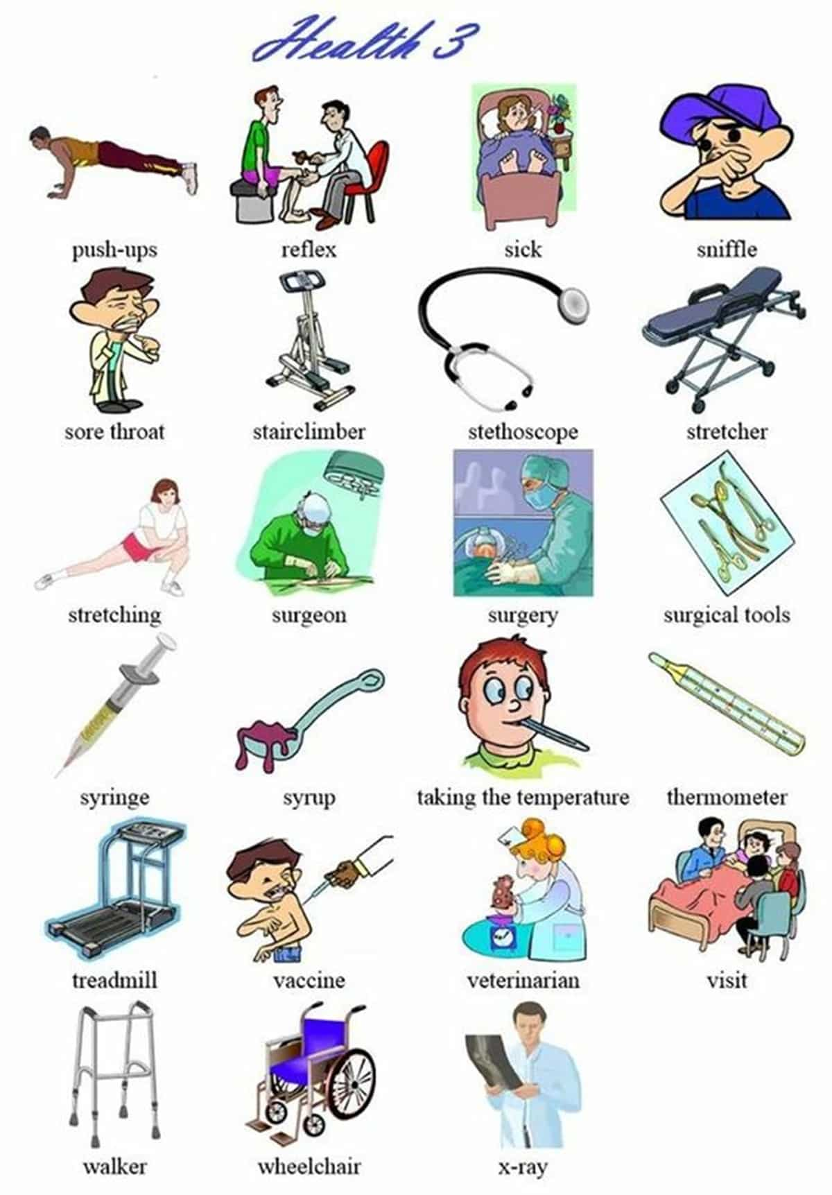 Health Vocabulary - How to talk about health problems in English 15