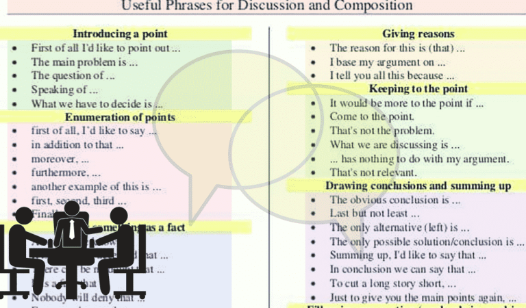 Useful Expressions for Discussions in English